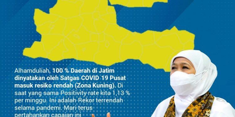 Berdasarkan data dari Satgas Covid-19 Nasional per 22  September 2021, menyebutkan 38  kabupaten/kota di Jawa Timur semuanya masuk zona kuning.